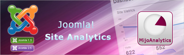 Introducing MijoAnalytics, Site Analytics